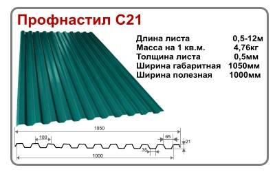 Профлист С21: технические характеристики и варианты использования