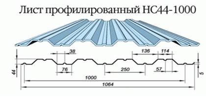 Параметры профнастила НС-44