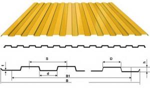 Размеры и изгибы листа
