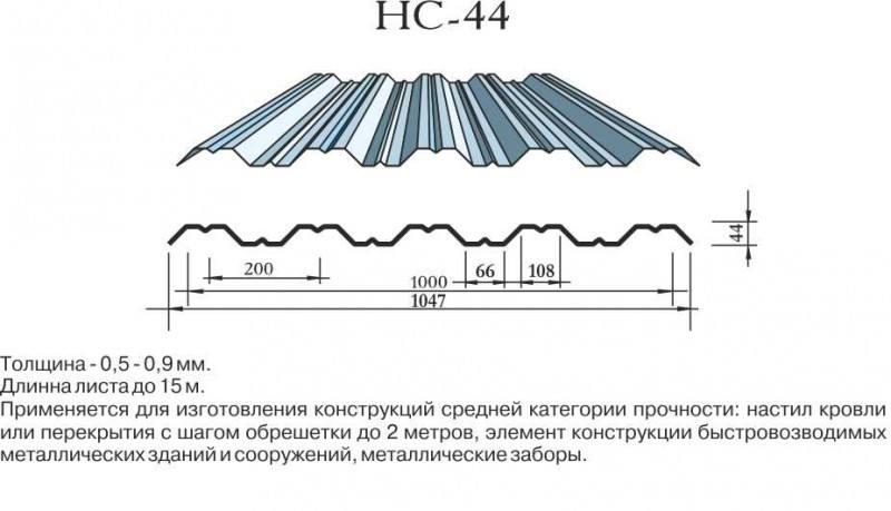 Сфера использования НС-44