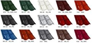 Как правильно выбирать цвета металлочерепицы - советы специалиста