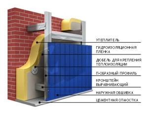 Схема отделки с утеплителем