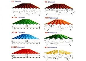 Схема выбора материала